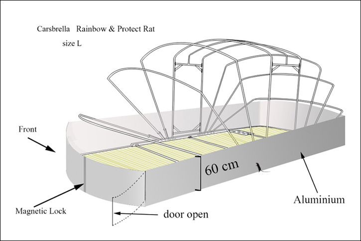 Protect Rats – Carsbrella Car Shelter