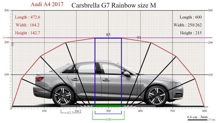Compare Audi A Carsbrella Car Shelter - Audi a4 comparable cars